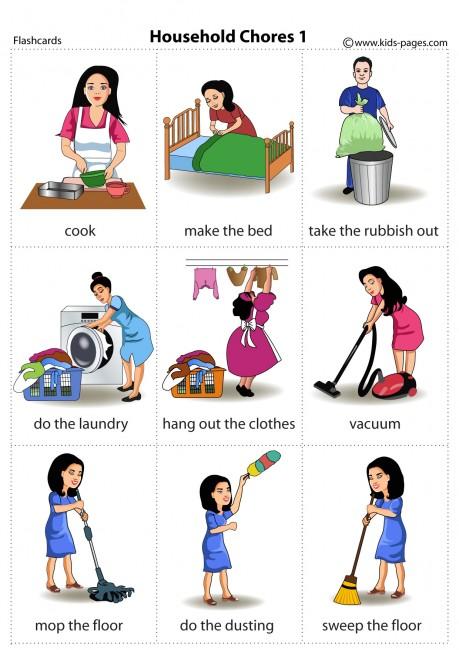 Household Chores flashcard