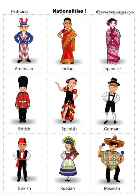 Nationalities 1 flashcard